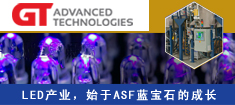 企业专题:GT Advanced Technologies